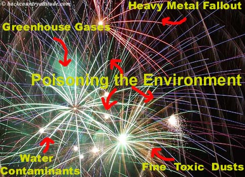 Senseless Air Pollution from Fireworks